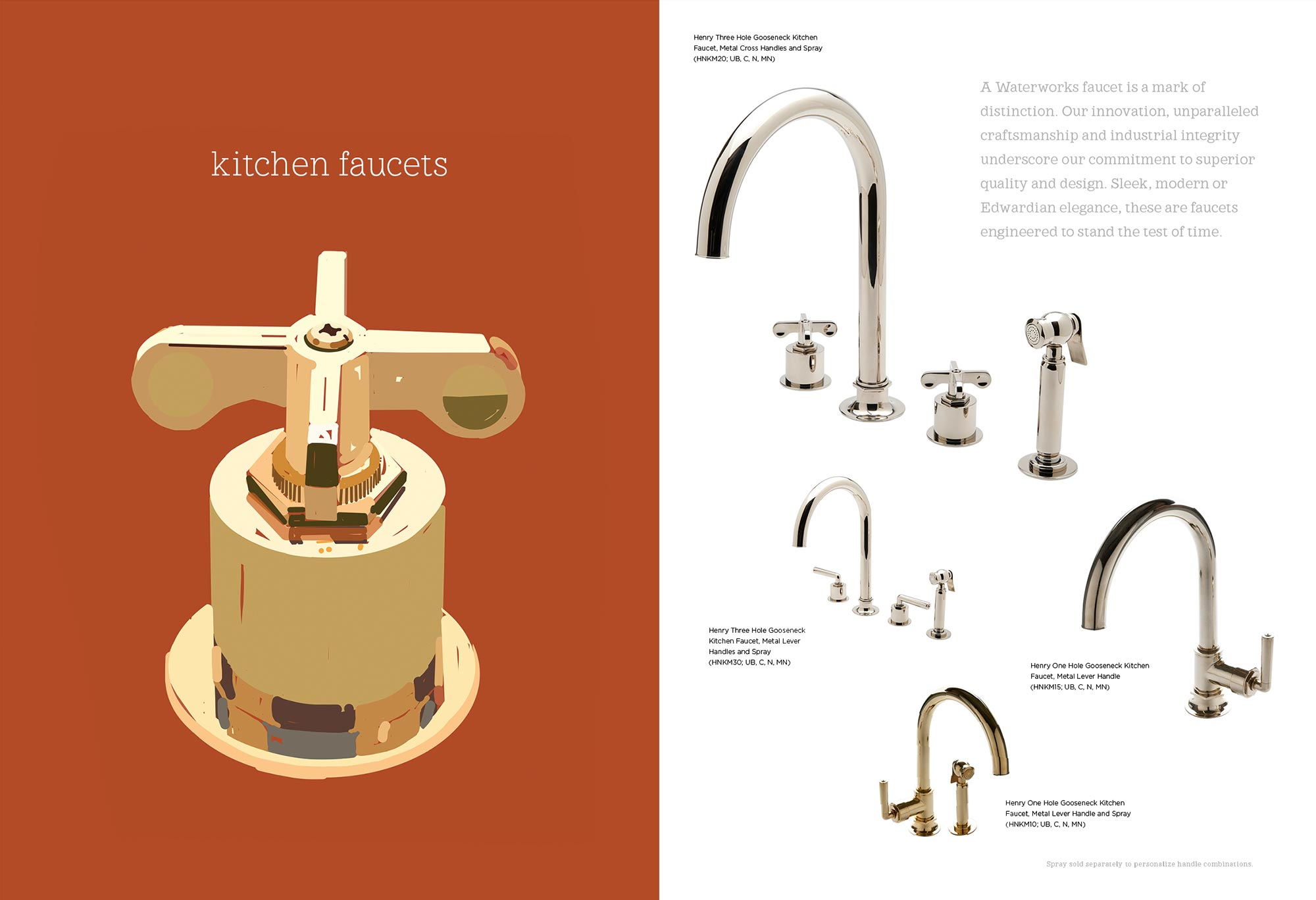 Great Waterworks Kitchen Faucets Images >> 21 Brass Pieces To Swoon ...